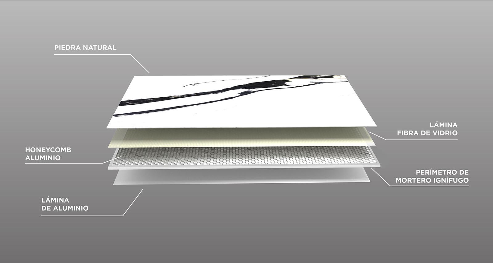 Comportamiento mecánico de los paneles sandwich de piedra natural - Mechanical behaviour of natural stone sandwIch panels