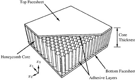 Comportamiento mecánico de los paneles sandwich de piedra natural - Mechanical behaviour of natural stone sandwIch panels